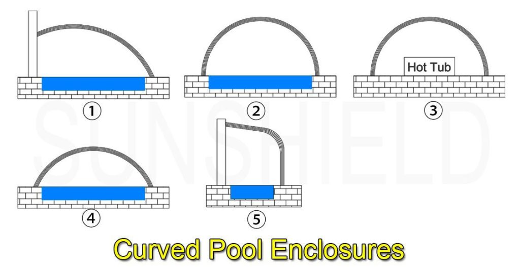 how to build a pool enclosure