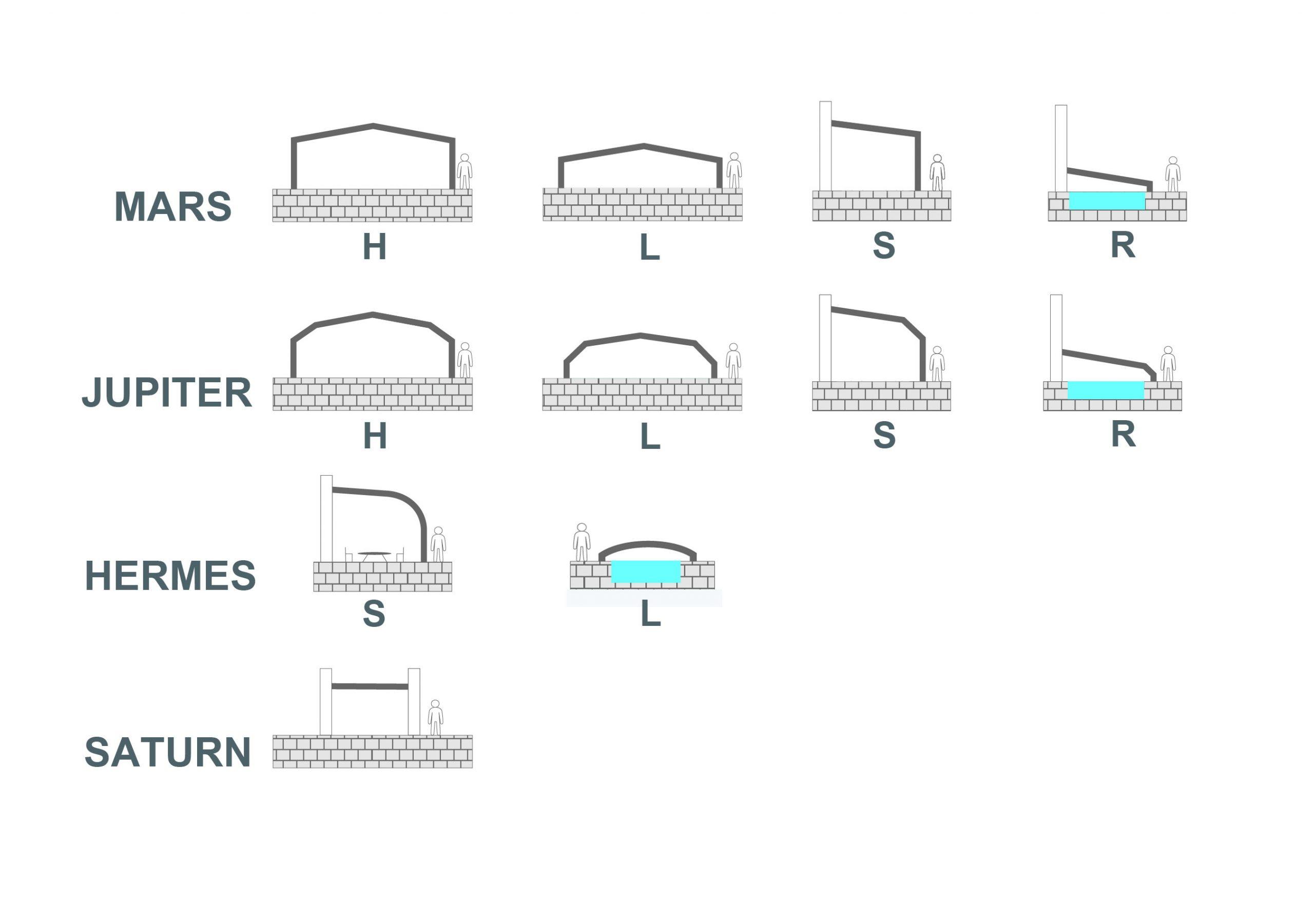 pool cover style - retractable pool enclosure - sunroom
